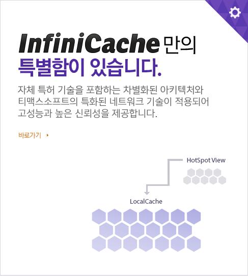 InfiniCache만의 특별함이 있습니다. 자체특허 기술을 포함하는 차별화된 아키텍처와 티맥스소프트의 특화된 네트워크 기술이 적용되어 고성능과 높은 신뢰성을 제공하고,